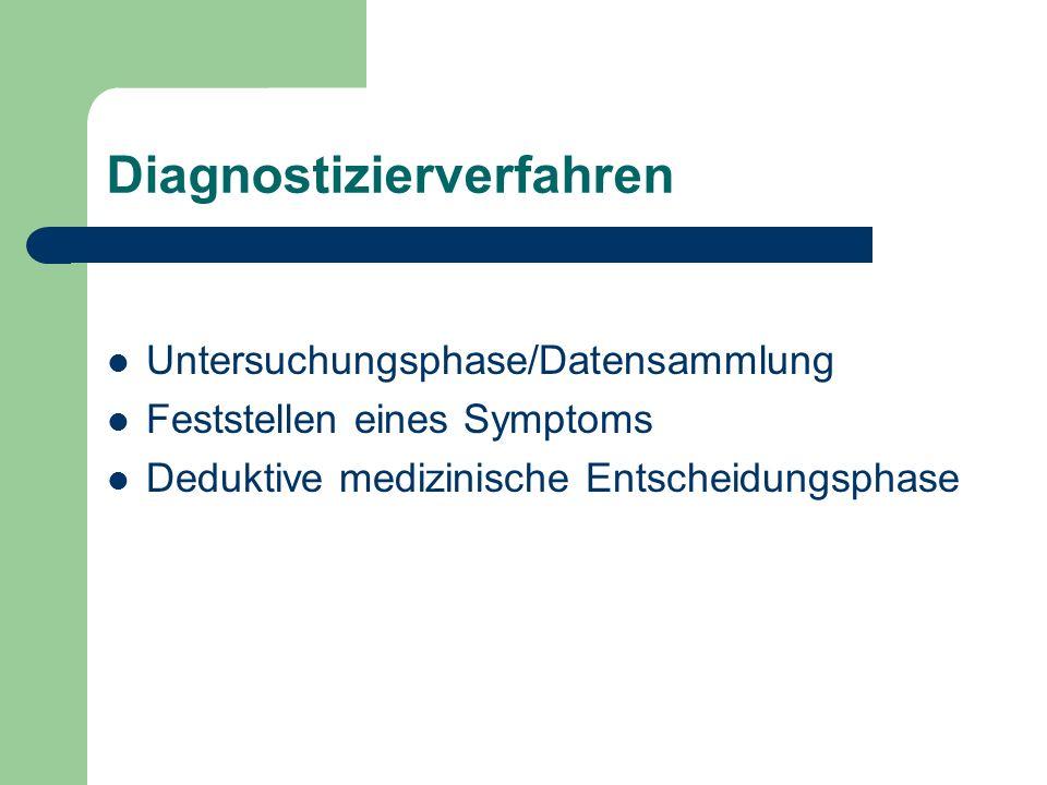 Diagnostizierverfahren Untersuchungsphase/Datensammlung Feststellen eines Symptoms Deduktive medizinische Entscheidungsphase