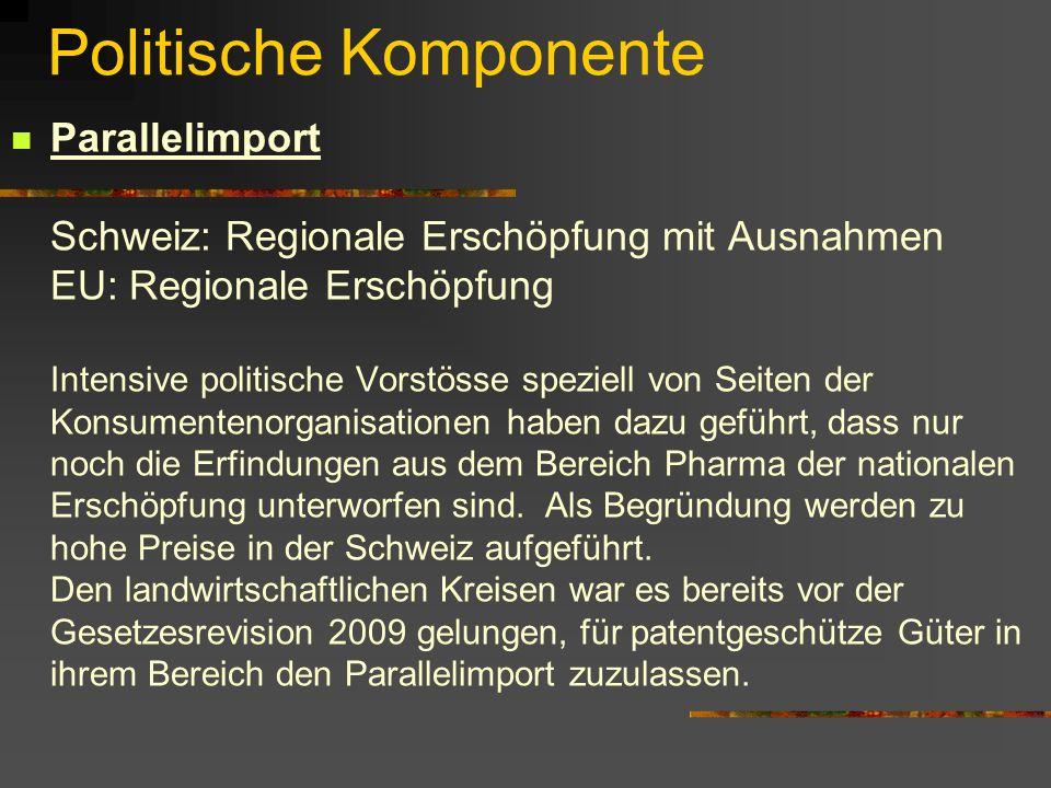 Politische Komponente Parallelimport Schweiz: Regionale Erschöpfung mit Ausnahmen EU: Regionale Erschöpfung Intensive politische Vorstösse speziell von Seiten der Konsumentenorganisationen haben dazu geführt, dass nur noch die Erfindungen aus dem Bereich Pharma der nationalen Erschöpfung unterworfen sind.