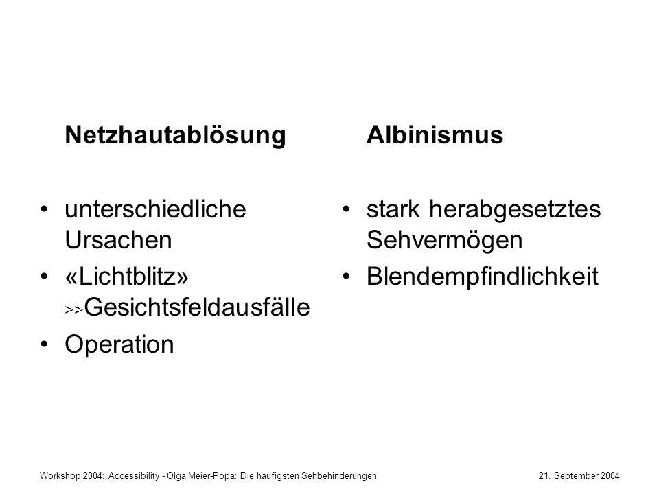 21. September 2004Workshop 2004: Accessibility - Olga Meier-Popa: Die häufigsten Sehbehinderungen Netzhautablösung unterschiedliche Ursachen «Lichtbli