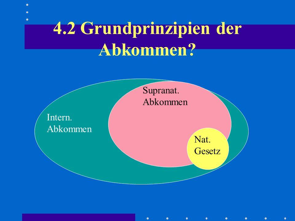 4.2 Grundprinzipien der Abkommen? Intern. Abkommen Supranat. Abkommen Nat. Gesetz