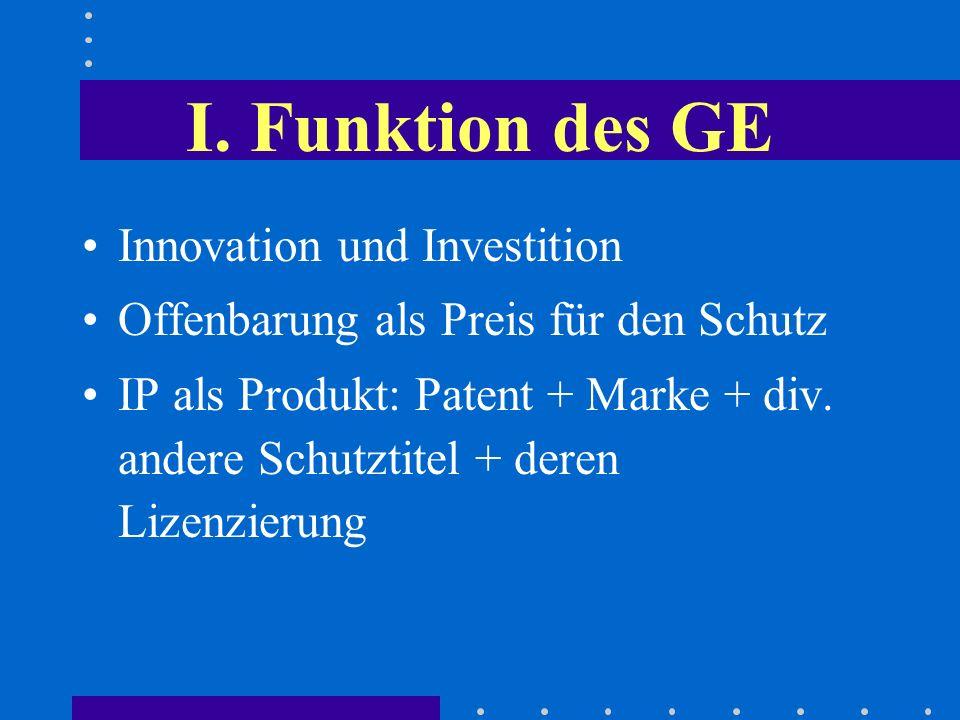 I. Funktion des GE Innovation und Investition Offenbarung als Preis für den Schutz IP als Produkt: Patent + Marke + div. andere Schutztitel + deren Li