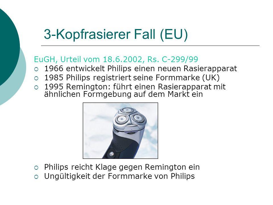 3-Kopfrasierer Fall (EU) 2000 Remington: neuer Rasierapparat mit einem kleinen Unterschied zu Philips Philips klagte und verlor wieder 2002 EuGH hat Standard festgelegt um Formmarken zu registrieren ABER: Europäische Länder müssen im Fall Philips/Remington ihren eigenen Regeln folgen