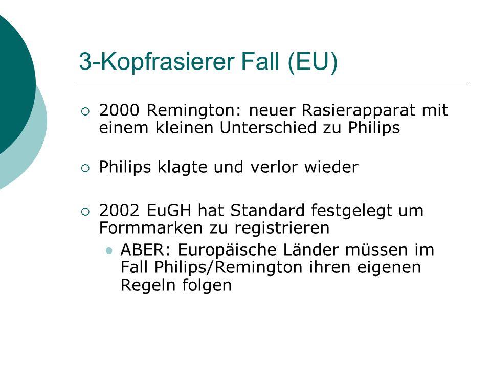 3-Kopfrasierer Fall (EU) 2000 Remington: neuer Rasierapparat mit einem kleinen Unterschied zu Philips Philips klagte und verlor wieder 2002 EuGH hat S