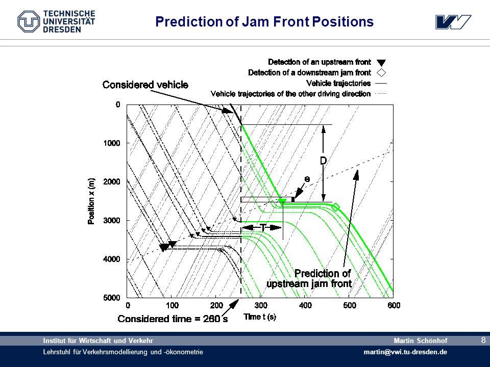 8 Institut für Wirtschaft und Verkehr Lehrstuhl für Verkehrsmodellierung und -ökonometrie Martin Schönhof martin@vwi.tu-dresden.de 8 Prediction of Jam Front Positions
