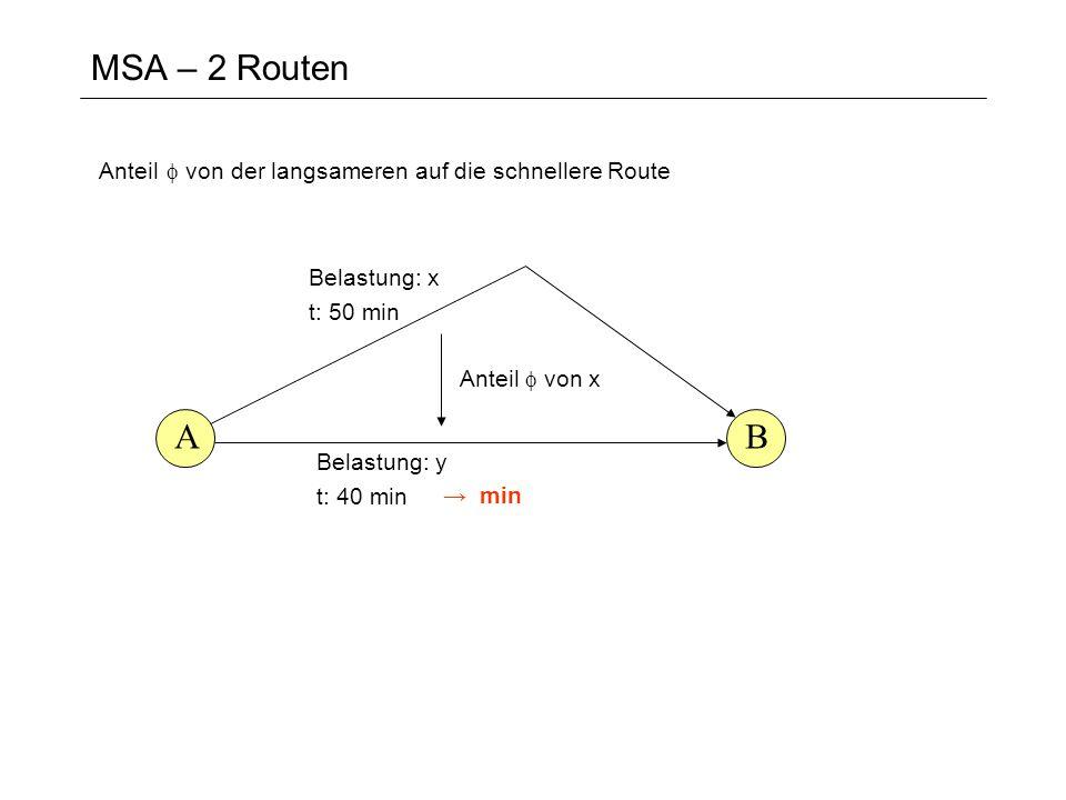 MSA – 2 Routen AB Belastung: x t: 50 min Belastung: y t: 40 min Anteil von x min Anteil von der langsameren auf die schnellere Route