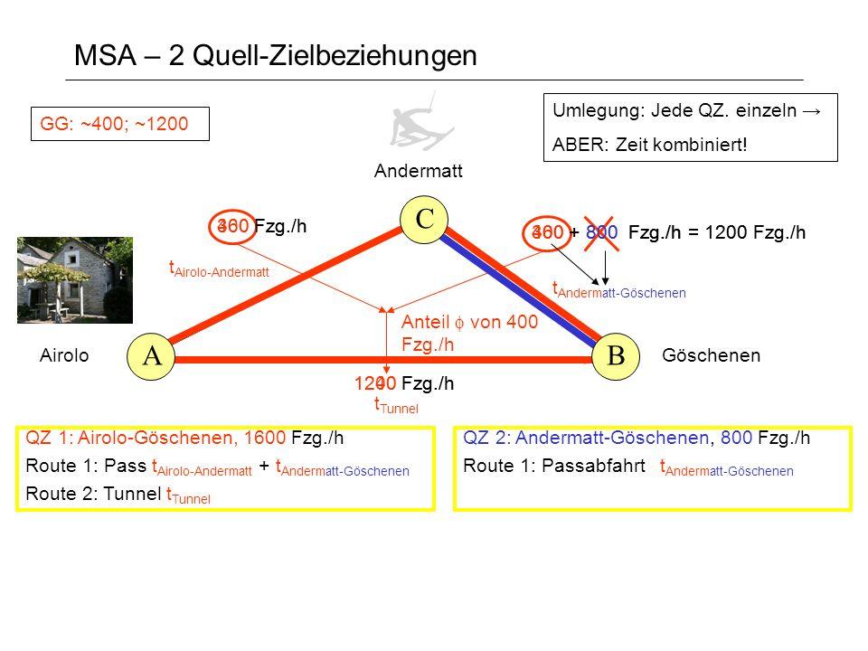 400 + 800 Fzg./h = 1200 Fzg./h MSA – 2 Quell-Zielbeziehungen Airolo Anteil von 400 Fzg./h Göschenen Andermatt QZ 1: Airolo-Göschenen, 1600 Fzg./h Rout
