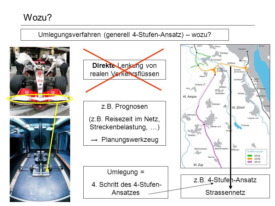 Wozu? z.B. Prognosen (z.B. Reisezeit im Netz, Streckenbelastung, …) Planungswerkzeug Umlegungsverfahren (generell 4-Stufen-Ansatz) – wozu? z.B. 4-Stuf