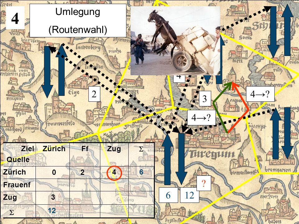 3 1 46 12 3 Zürich Zug Frauenf ZugFfZürich Ziel Quelle 612 4 3 234 4? ? Verkehrserzeugung Verkehrsanziehung VerkehrsverteilungVerkehrsmittelwahl 2 20