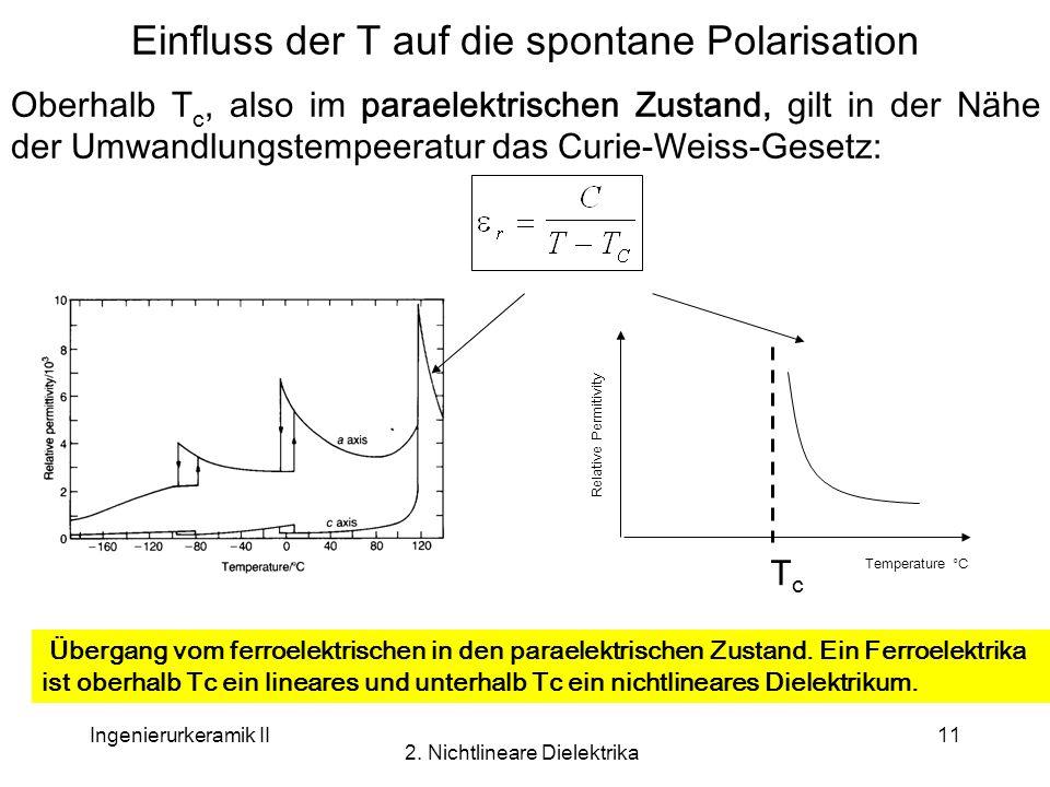 Ingenierurkeramik II 2. Nichtlineare Dielektrika 11 Einfluss der T auf die spontane Polarisation Oberhalb T c, also im paraelektrischen Zustand, gilt
