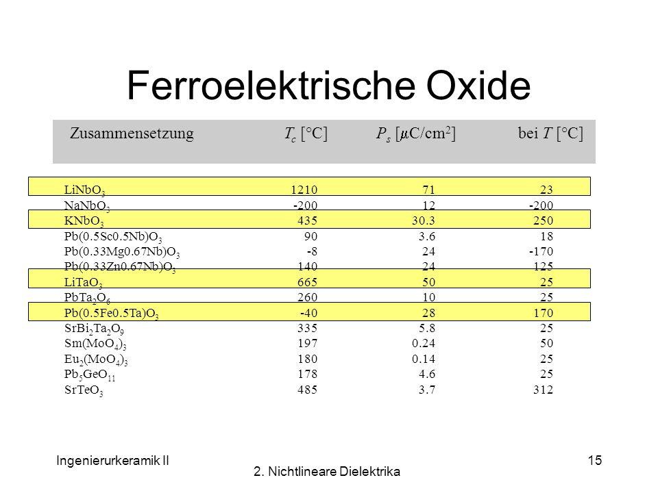 Ingenierurkeramik II 2. Nichtlineare Dielektrika 15 Ferroelektrische Oxide ZusammensetzungT c [°C] P s [ C/cm 2 ] bei T [°C] LiNbO 3 NaNbO 3 KNbO 3 Pb