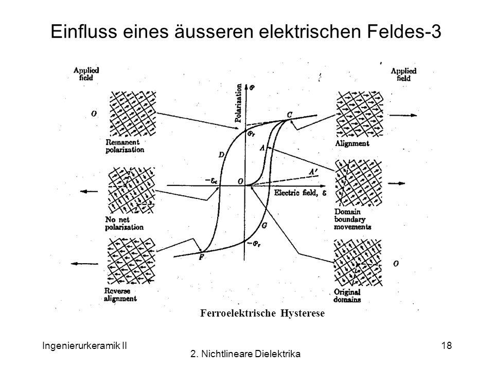 Ingenierurkeramik II 2. Nichtlineare Dielektrika 18 Einfluss eines äusseren elektrischen Feldes-3 Ferroelektrische Hysterese