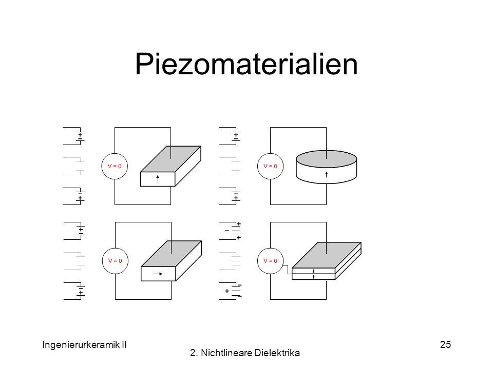 Ingenierurkeramik II 2. Nichtlineare Dielektrika 25 Piezomaterialien
