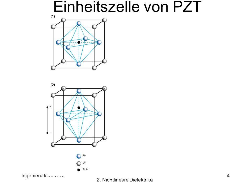 Ingenierurkeramik II 2. Nichtlineare Dielektrika 4 Einheitszelle von PZT