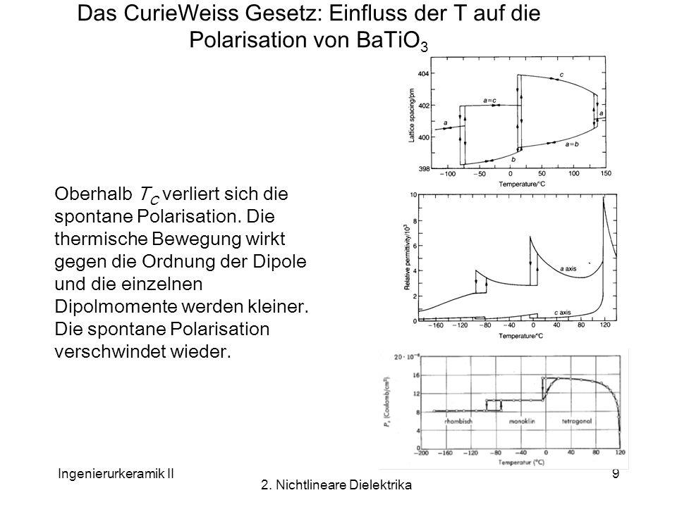 Ingenierurkeramik II 2. Nichtlineare Dielektrika 9 Oberhalb T C verliert sich die spontane Polarisation. Die thermische Bewegung wirkt gegen die Ordnu