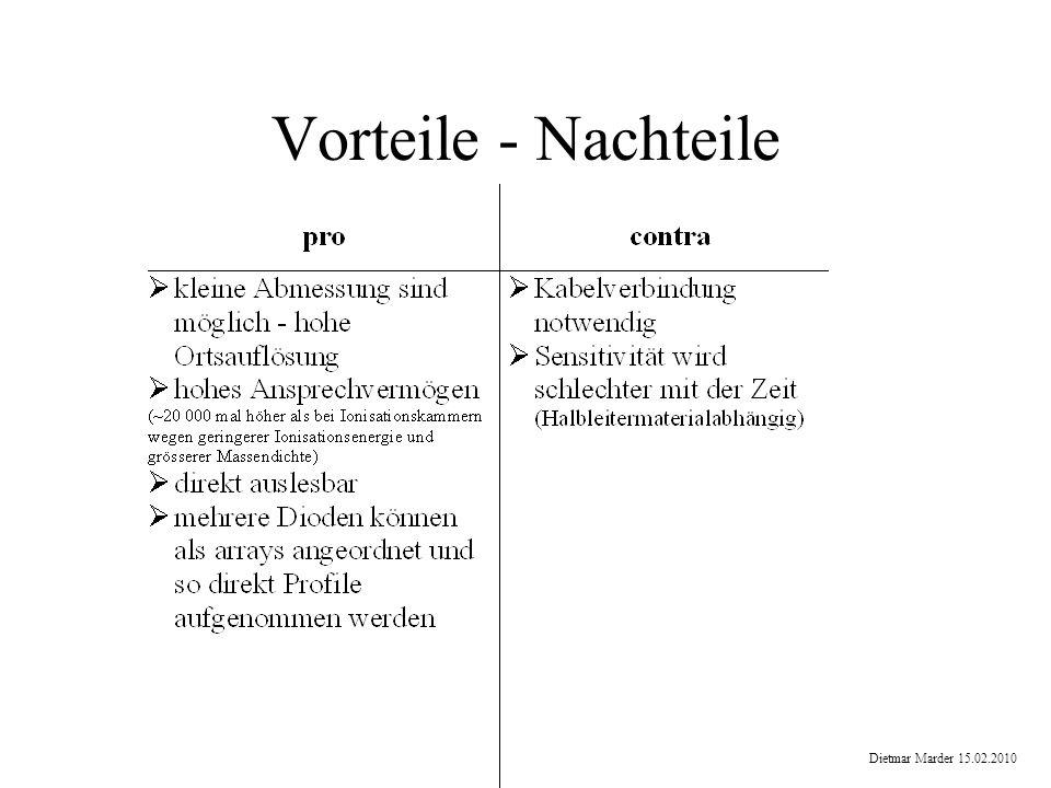 Vorteile - Nachteile Dietmar Marder 15.02.2010