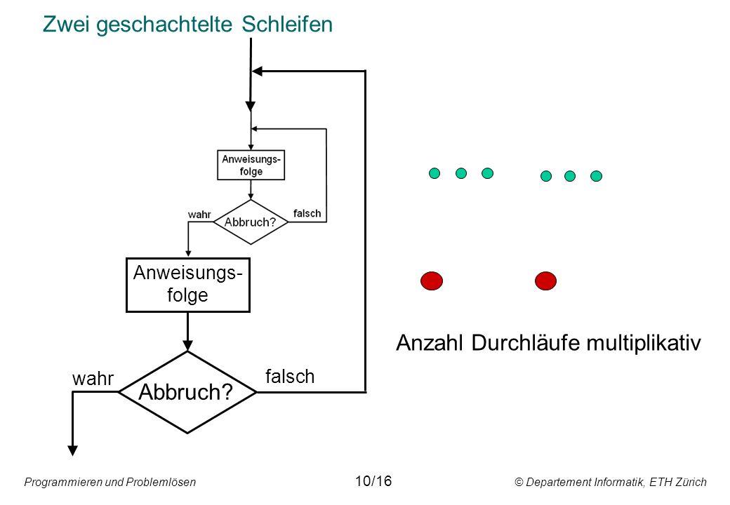 Programmieren und Problemlösen © Departement Informatik, ETH Zürich Zwei geschachtelte Schleifen Abbruch? falsch wahr 10/16 Anweisungs- folge Anzahl D