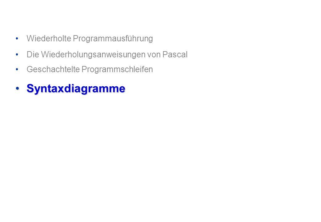 Wiederholte Programmausführung Die Wiederholungsanweisungen von Pascal Geschachtelte Programmschleifen SyntaxdiagrammeSyntaxdiagramme