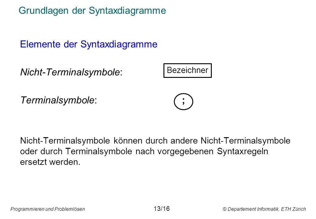 Programmieren und Problemlösen © Departement Informatik, ETH Zürich Grundlagen der Syntaxdiagramme Elemente der Syntaxdiagramme Nicht-Terminalsymbole: Terminalsymbole:; Nicht-Terminalsymbole können durch andere Nicht-Terminalsymbole oder durch Terminalsymbole nach vorgegebenen Syntaxregeln ersetzt werden.