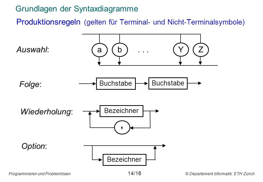 Programmieren und Problemlösen © Departement Informatik, ETH Zürich Grundlagen der Syntaxdiagramme Produktionsregeln (gelten für Terminal- und Nicht-Terminalsymbole) Buchstabe Folge: Auswahl:ab...