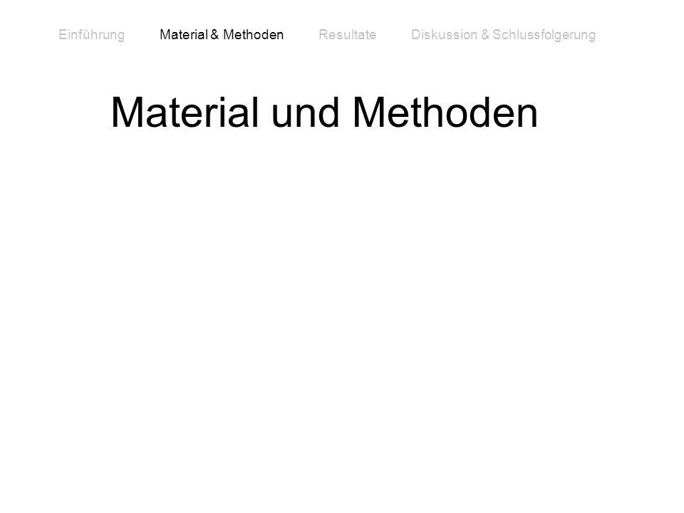 Material und Methoden Einführung Material & Methoden Resultate Diskussion & Schlussfolgerung
