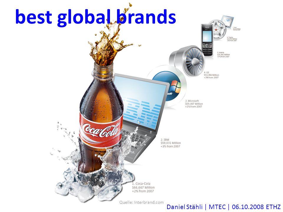 Inhalt Marken und Marketing Bewertung der Marken – Gründe für Bewertung – Ansätze und Kriterien Interbrand Top 100 – Interbrand – Ausgesuchte Beispiele Outlook Fragen?