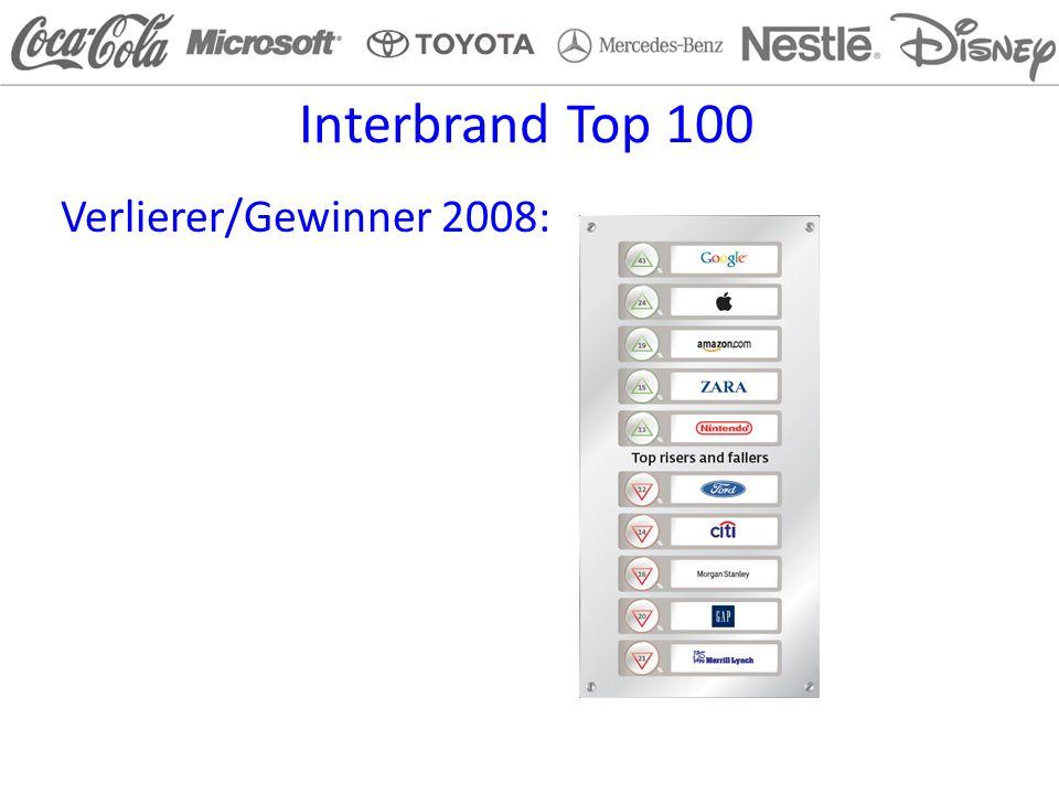 Interbrand Top 100 Verlierer/Gewinner 2008: