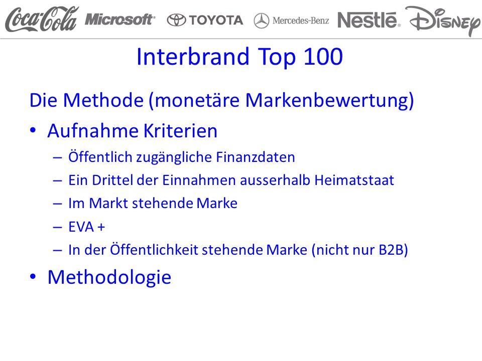 Interbrand Top 100 Quelle: Der Wert der Marke (A.Schimansky, 2004 ) S.435 ff