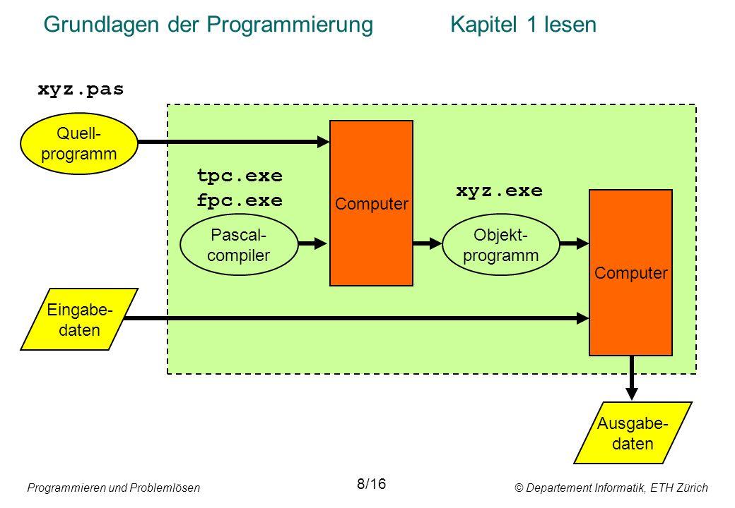 Programmieren und Problemlösen © Departement Informatik, ETH Zürich Grundlagen der ProgrammierungKapitel 1 lesen Quell- programm Pascal- compiler Computer Ausgabe- daten Objekt- programm xyz.pas xyz.exe 8/16 tpc.exe fpc.exe Eingabe- daten