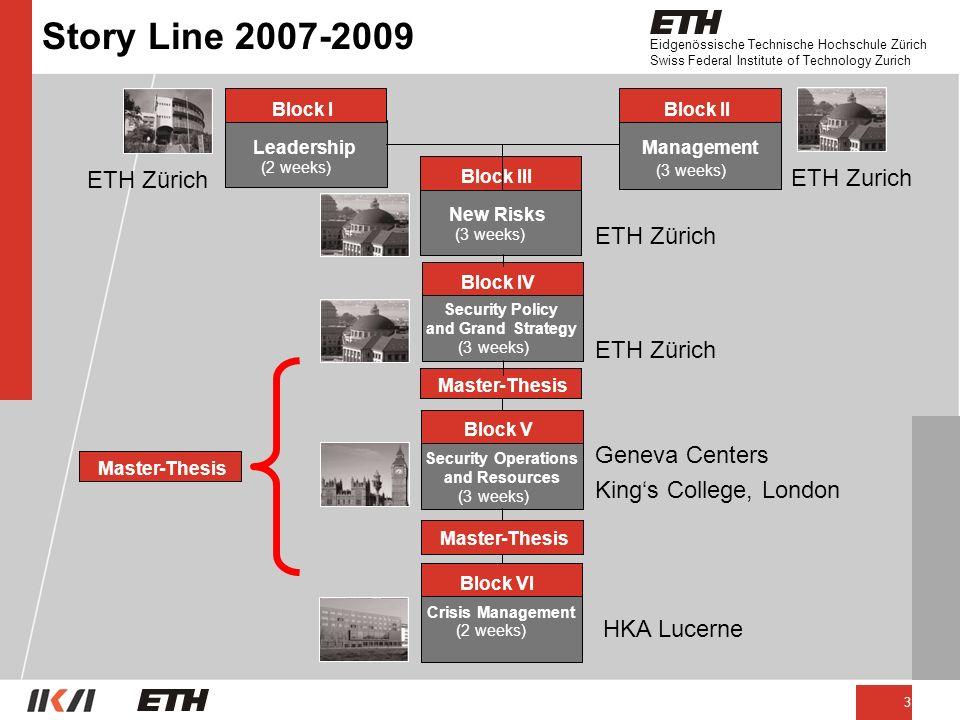 Eidgenössische Technische Hochschule Zürich Swiss Federal Institute of Technology Zurich 3 Story Line 2007-2009 Leadership (2 weeks) Block I Management (3 weeks) Block II NewRisks (3 weeks) Modul IIIBlock III Security Policy and GrandStrategy (3weeks) Modul IVBlock IV SecurityOperations andResources (3weeks) Modul VBlock V CrisisManagement (2Wochen, inkl.