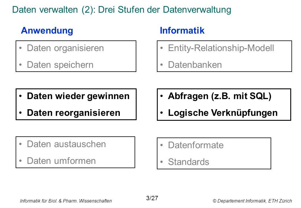 Informatik für Biol. & Pharm. Wissenschaften © Departement Informatik, ETH Zürich Daten verwalten (2): Drei Stufen der Datenverwaltung 3/27 Daten orga