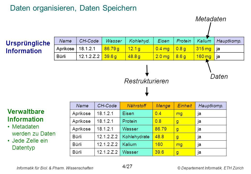 Informatik für Biol. & Pharm. Wissenschaften © Departement Informatik, ETH Zürich Daten organisieren, Daten Speichern Restrukturieren Ursprüngliche In