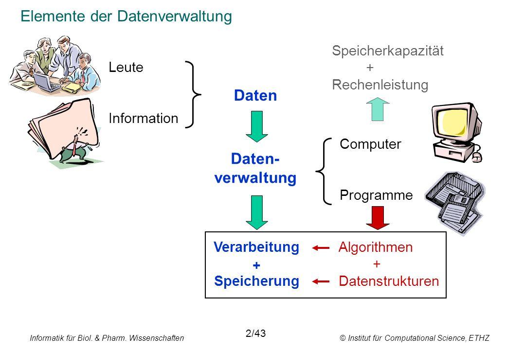Informatik für Biol.& Pharm. Wissenschaften © Institut für Computational Science, ETHZ Modelle vs.