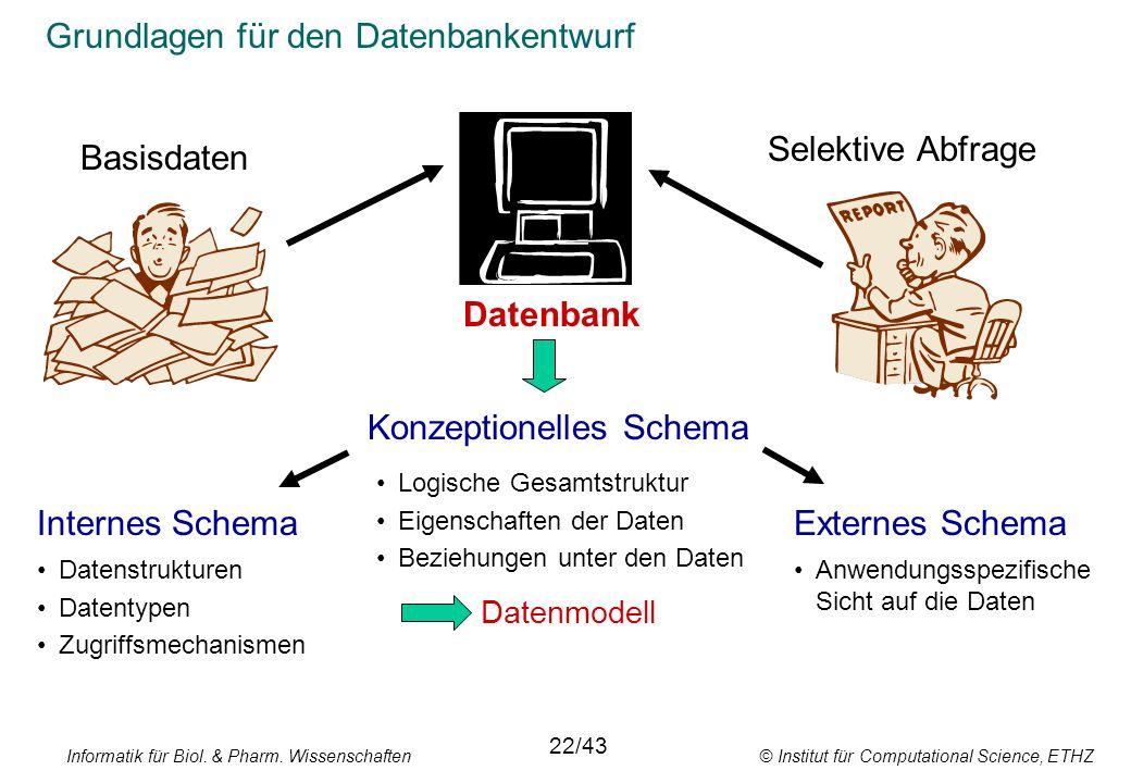 Informatik für Biol. & Pharm. Wissenschaften © Institut für Computational Science, ETHZ Grundlagen für den Datenbankentwurf Datenbank Basisdaten Selek