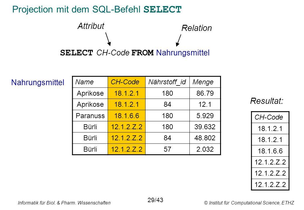 Informatik für Biol. & Pharm. Wissenschaften © Institut für Computational Science, ETHZ Projection mit dem SQL-Befehl SELECT SELECT CH-Code FROM Nahru