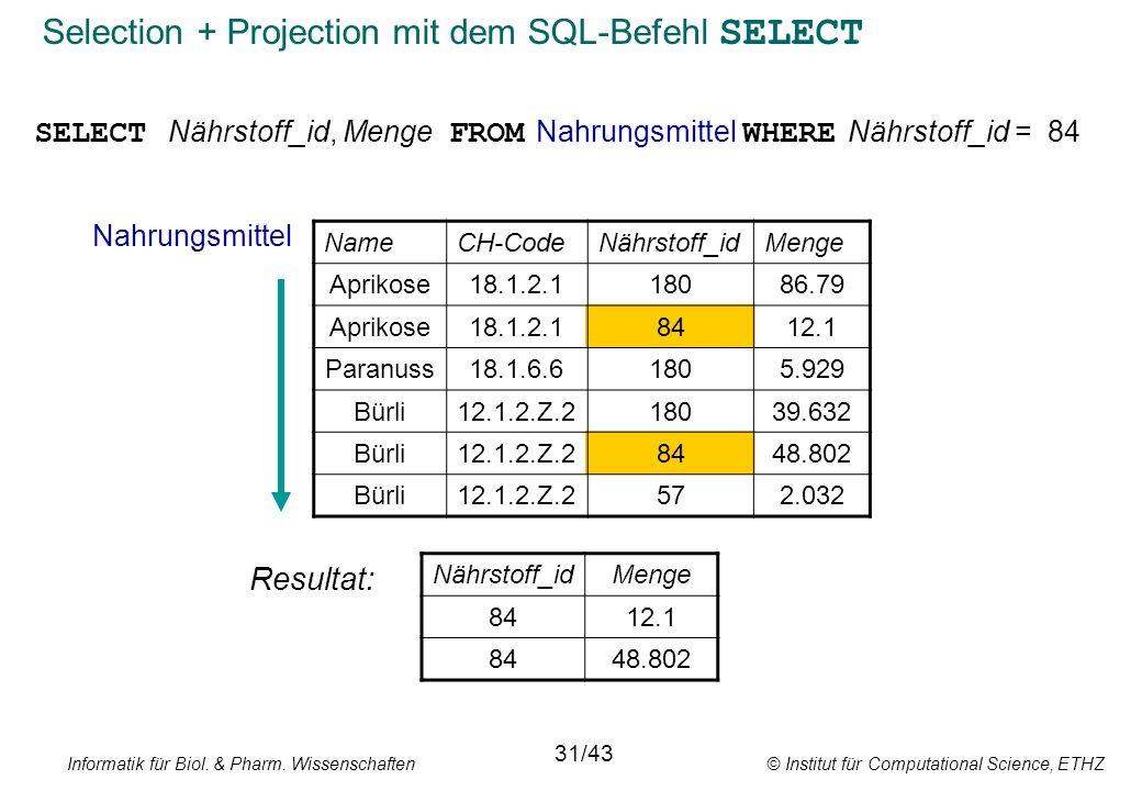 Informatik für Biol. & Pharm. Wissenschaften © Institut für Computational Science, ETHZ Selection + Projection mit dem SQL-Befehl SELECT SELECT Nährst