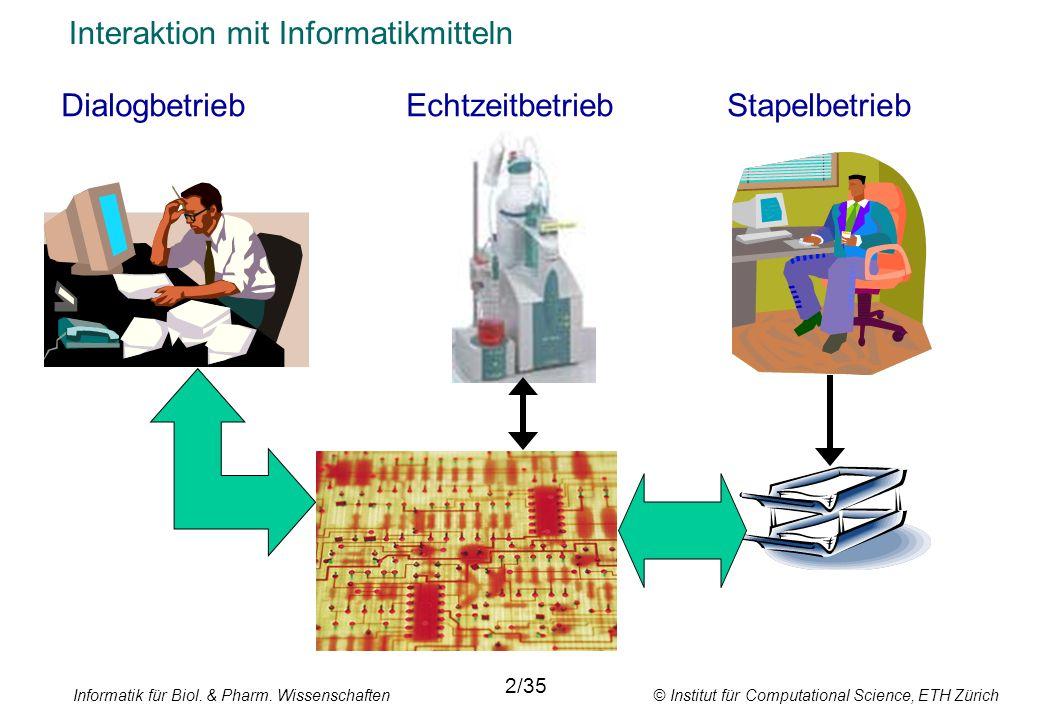 Informatik für Biol. & Pharm. Wissenschaften © Institut für Computational Science, ETH Zürich Interaktion mit Informatikmitteln DialogbetriebEchtzeitb