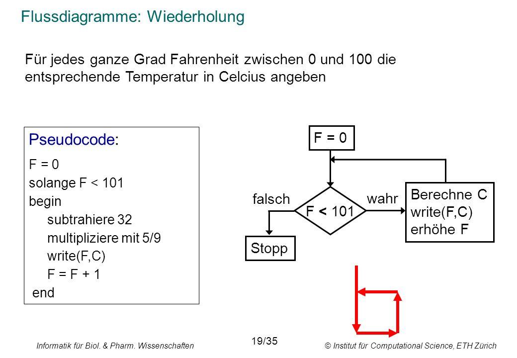 Informatik für Biol. & Pharm. Wissenschaften © Institut für Computational Science, ETH Zürich Flussdiagramme: Wiederholung F = 0 Stopp Für jedes ganze