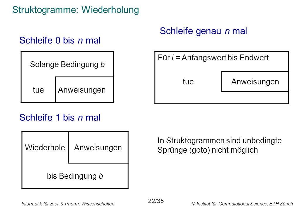 Informatik für Biol. & Pharm. Wissenschaften © Institut für Computational Science, ETH Zürich Struktogramme: Wiederholung Schleife 0 bis n mal Solange