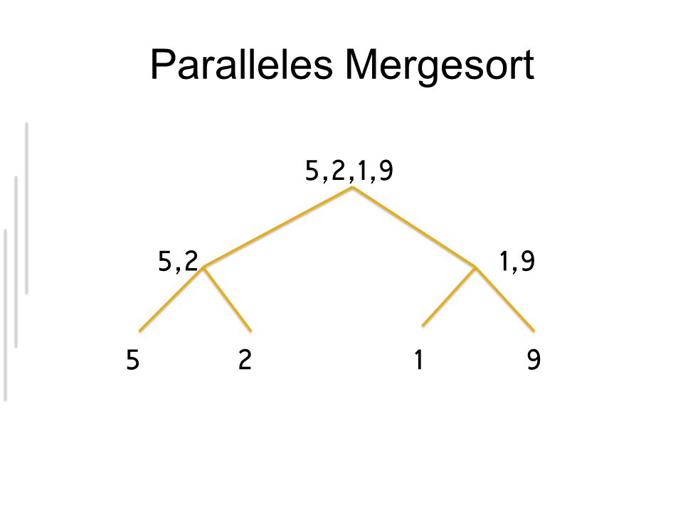 Paralleles Mergesort 5,2,1,9 5,2 5 2,5 1,2,5,9 2 91 1,9 = start () = join () run () { … } fork - join