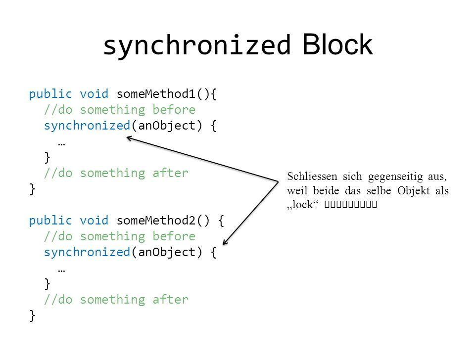synchronized Block public void someMethod1(){ //do something before synchronized(anObject) { … } //do something after } public void someMethod2() { //do something before synchronized(anObject) { … } //do something after } Schliessen sich gegenseitig aus, weil beide das selbe Objekt als lock verwenden