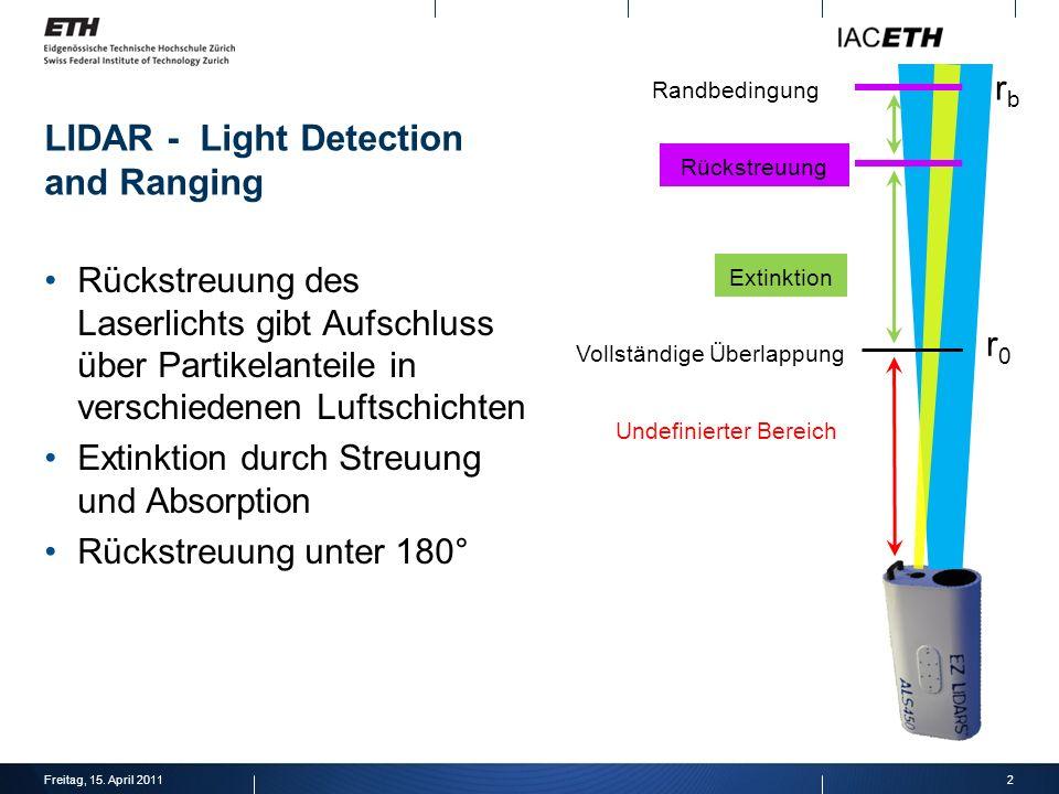 LIDAR Gleichung 3Freitag, 15. April 2011