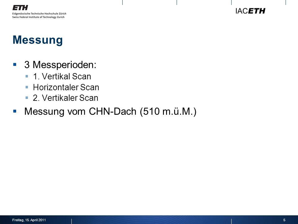 Weiteres Vorgehen LIDAR Inversion für horizontalen Scan (-> Matlab) Analyse der Daten Beantwortung der Fragestellung Bericht schreiben/ Endpräsentation vorbereiten 16Freitag, 15.