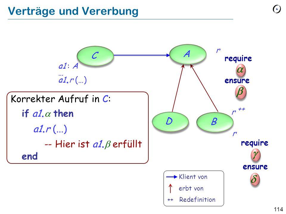 113 Invarianten Vererbungsregel für Invarianten: Die Invariante einer Klasse beinhaltet automatisch die Invarianten von allen Vorfahren, verundet.