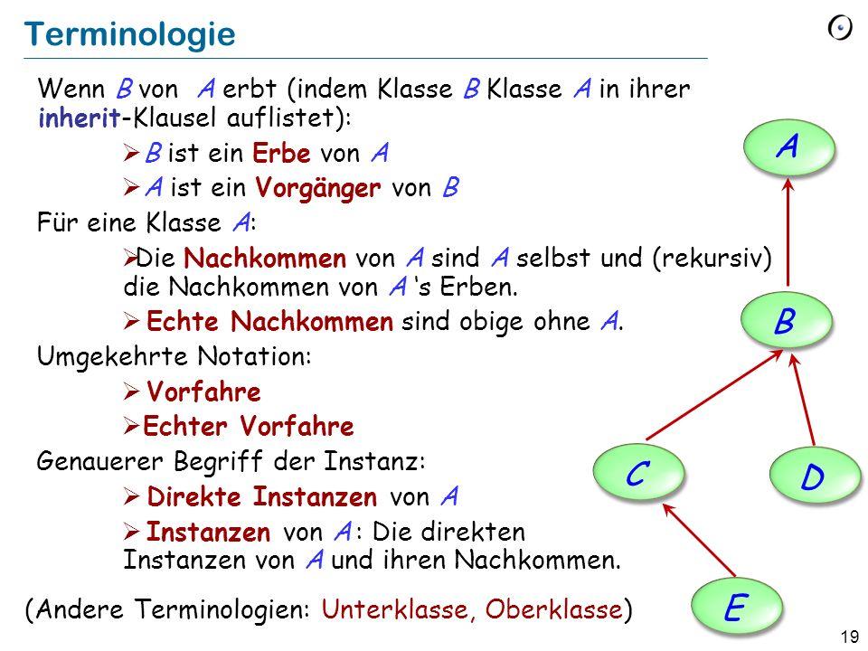 18 Grundlagen der Vererbung Prinzip: Beschreibung einer neuen Klasse als Erweiterung oder Spezialisierung einer existierenden Klasse.
