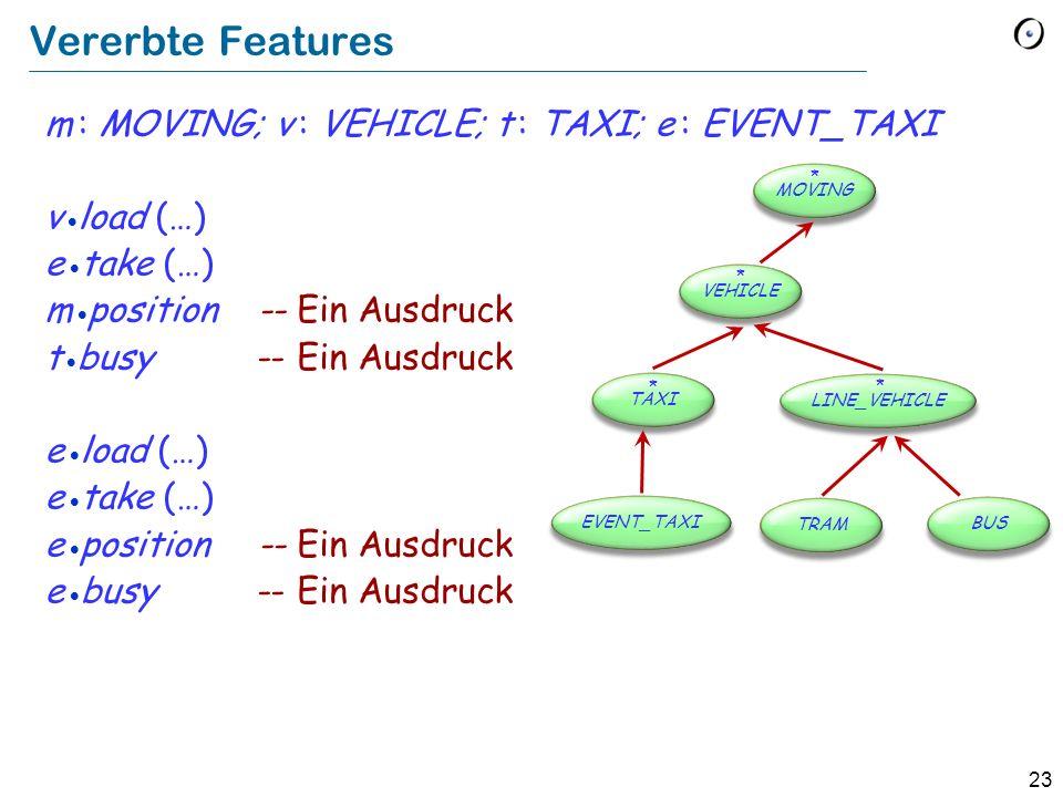 22 Features vererben class EVENT_TAXI inherit TAXI feature [… Rest of class …] end deferred class TAXI inherit VEHICLE feature [… Rest of class …] end deferred class VEHICLE inherit MOVING feature [… Rest of class …] end Alle Features von MOVING sind auch in VEHICLE verfügbar.