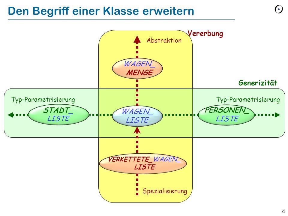 14 Eine generische Klasse class LIST [ G ] feature extend (x : G )...