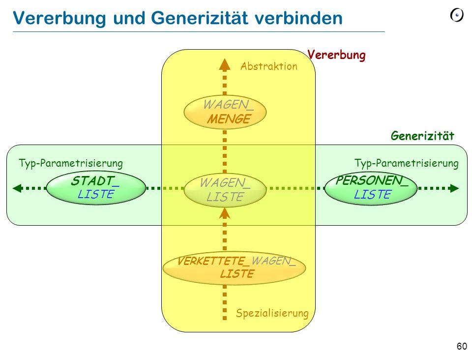 59 Definition: Typ Wie benutzen Typen, um Entitäten zu deklarieren: x : SOME_TYPE Mit dem bisherigen Mechanismus ist ein Typ: Entweder eine nicht-generische Klasse, z.B.