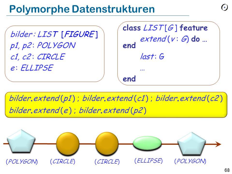 67 Generizität + Vererbung 2: Polymorphe Datenstrukturen fleet: LIST [VEHICLE] v: VEHICLE extend (v : G) -- Ein neues Vorkommen von v hinzufügen.