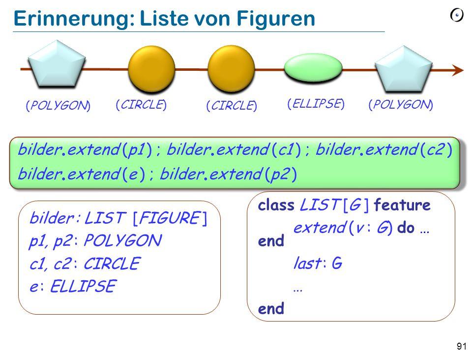 90 Die Geschichte-Liste Eine polymorphe Datenstruktur history : TWO_WAY_LIST [BEFEHL] Löschung Austauschen Einfügung alt Am Neusten