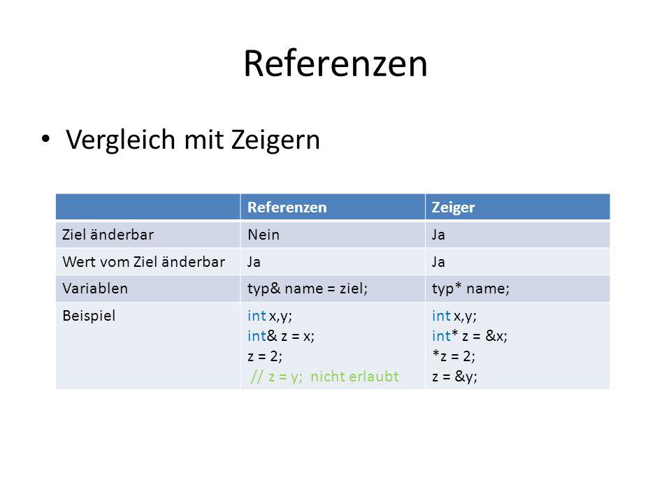Referenzen Vergleich mit Zeigern ReferenzenZeiger Ziel änderbarNeinJa Wert vom Ziel änderbarJa Variablentyp& name = ziel;typ* name; Beispielint x,y; i